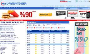 Euro Weather tahmin sitesi