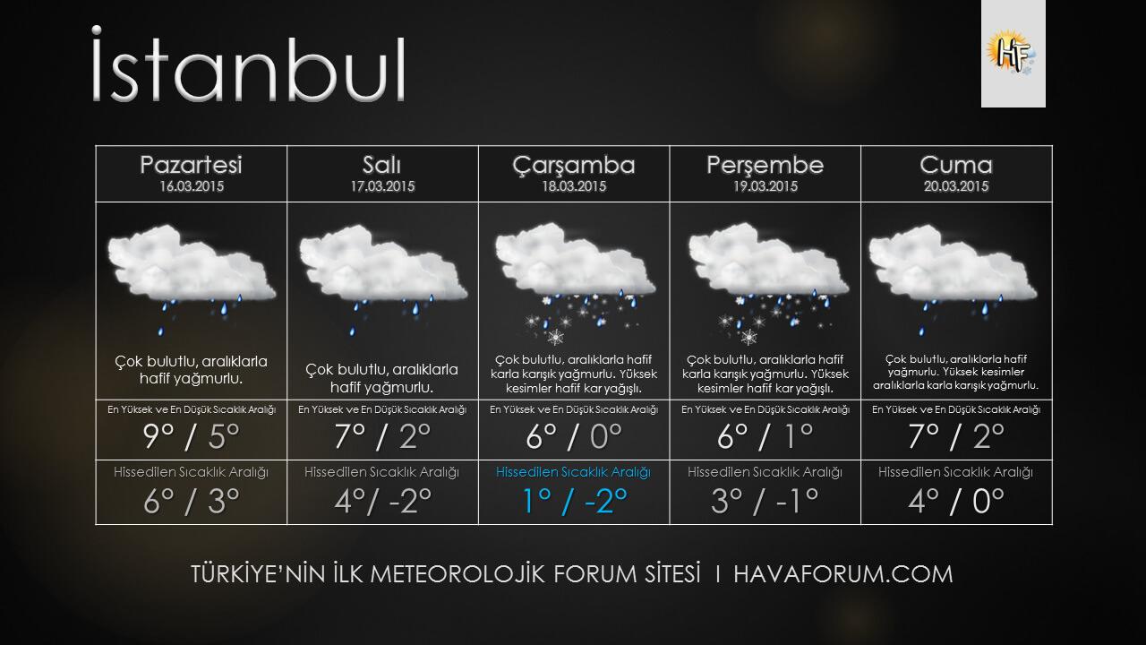 istanbul-mart-kar-yagisi