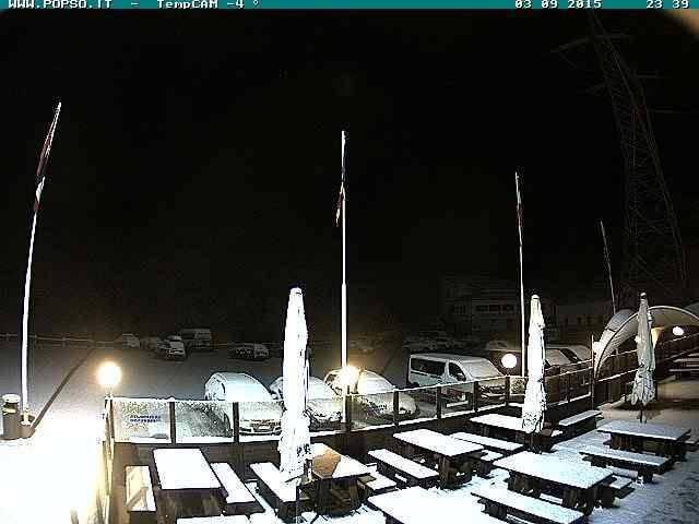 123 İtalya'da Kayak Merkezi Kar Aldı... Haberler
