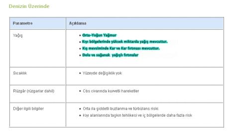 screenshot_6 Yukarı Seviye Alçağı (ULL) Nedir? Sözlük