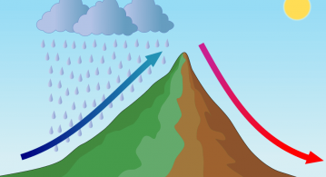 Fön (Fohn) Rüzgarları Nedir?