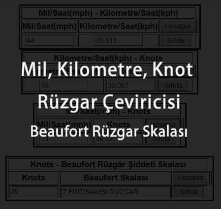 ruzgar-hizi-ceviricisi Meteorolojik Hesaplayıcılar