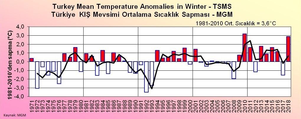 bu-yaz-nasil-gececek Bu Yaz Nasıl Geçecek? 2018 Yaz Mevsimi Haberler