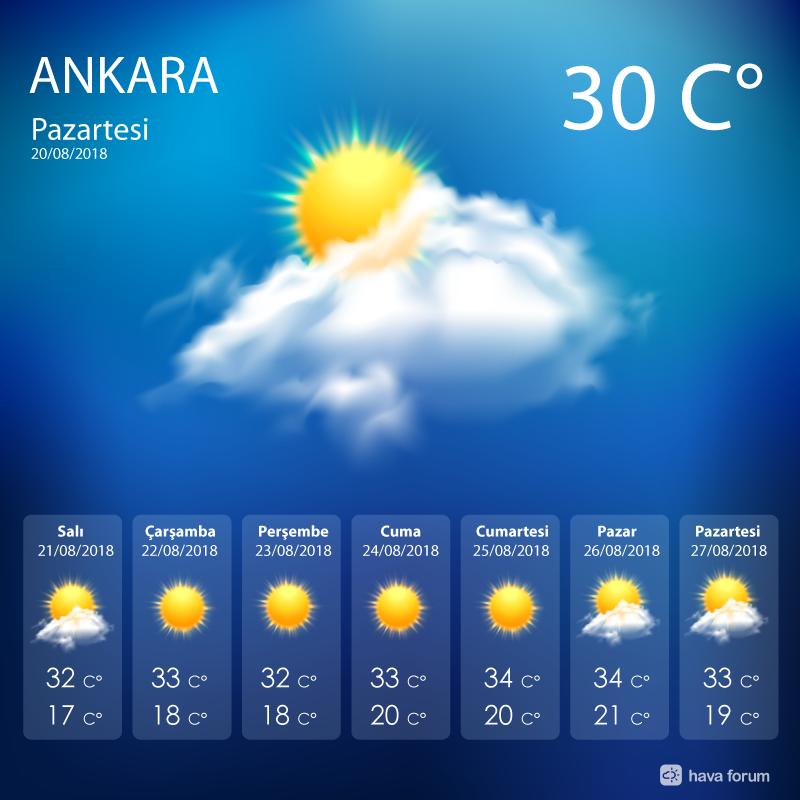 ankara-bayram-ozel-tahmin Bayram sıcak ve bol güneşli geçecek... Haberler