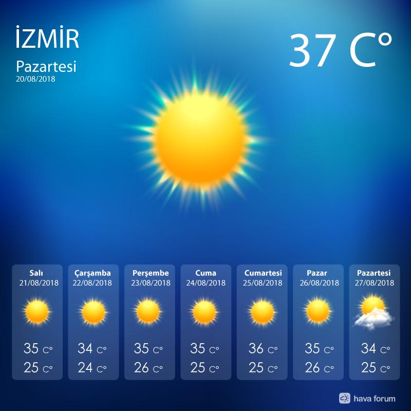 izmir-bayram-hava-durumu Bayram sıcak ve bol güneşli geçecek... Haberler