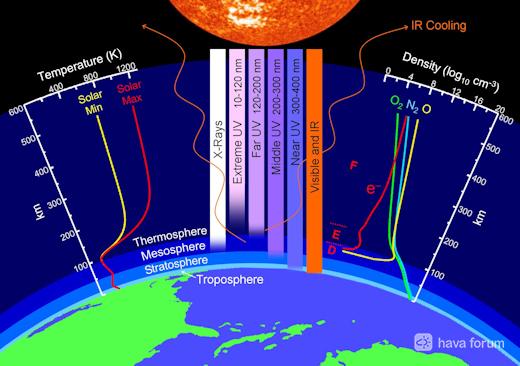 nasa-degerlendirmesi NASA: 'Uzay Çağı Rekor Soğukları' Geliyor! Haberler