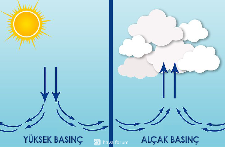 yuksek-basinc-antisiklon-nedir.png