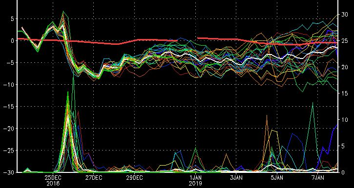 ankara-diyagram Ankara'da beklenen kar yağışı hakkında... Haberler
