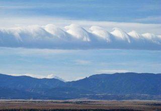 Rotor(Yuvarlanan) Bulutu Nedir?
